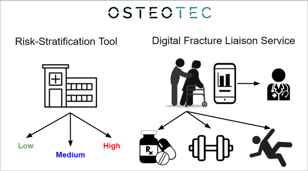 A Digital Approach to Fracture Prevention